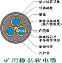 MCPTJ-1.93/3kV采煤机金属屏蔽橡套软电缆