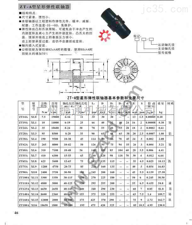 ZT-A星形弹性联轴器-广州振通机械有限公司