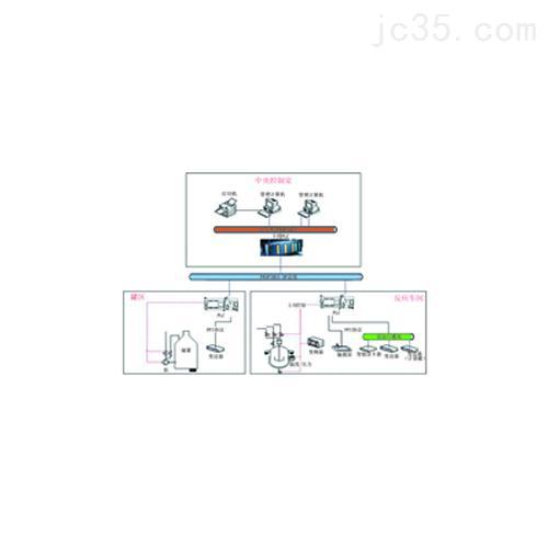三菱plc称重电路图