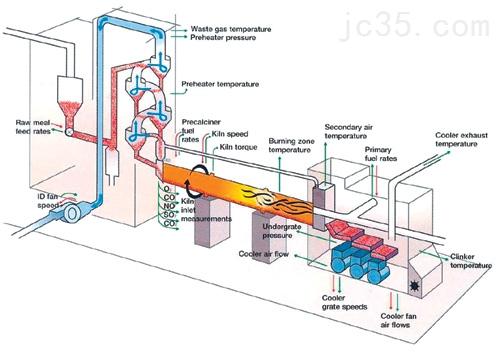 产品名称:橡塑机械,冶金机械自动化控制系统