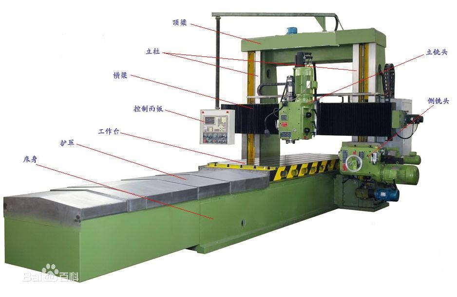 数控龙门铣床是龙门铣床的一种,本公司所生产的数控龙门铣床工作台尺寸4000*1100mm,侧铣头最大加工高度900mm,主轴转速范围75-420r/min,对于工作台慢速进给范围在15-1200mm/min,垂直铣头横进给速度采用变频调速,而工作台进给电机功率在4kw左右,侧轴升降电机功率在1.1kw,对于整个数控龙门铣床的外形尺寸为8700*3400*3200mm,我公司的龙门铣床采用数控加工的方式对工件进行加工制作,加工效率更为精细化可粗、精铣削各种大中型零件的水平面、垂直面、倾斜面,以及各种平面组合
