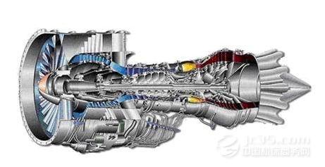 国际民用航空发动机市场情况