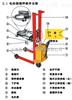 电动油桶搬运车秤 电动油桶堆高车秤